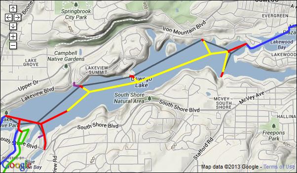 Lake Oswego Interceptor Sewer