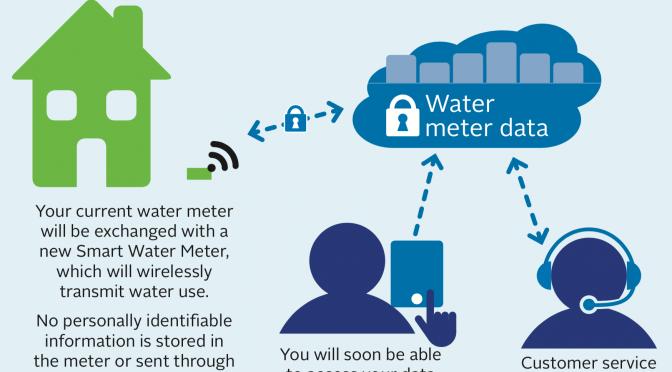 Smart Water Meters – Year 1 Update