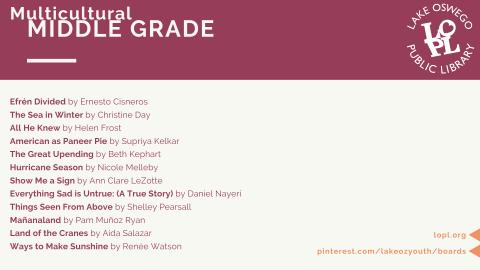 MCBD Middle Grades